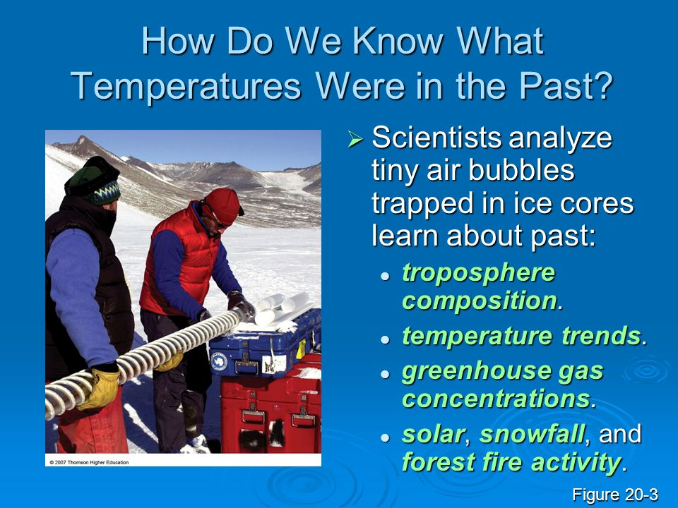 How Do We Know What Temperatures Were in the Past