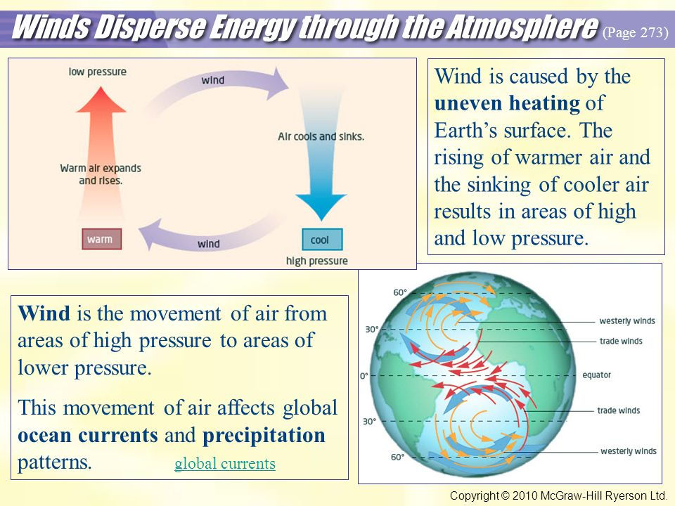 Winds Disperse Energy through the Atmosphere