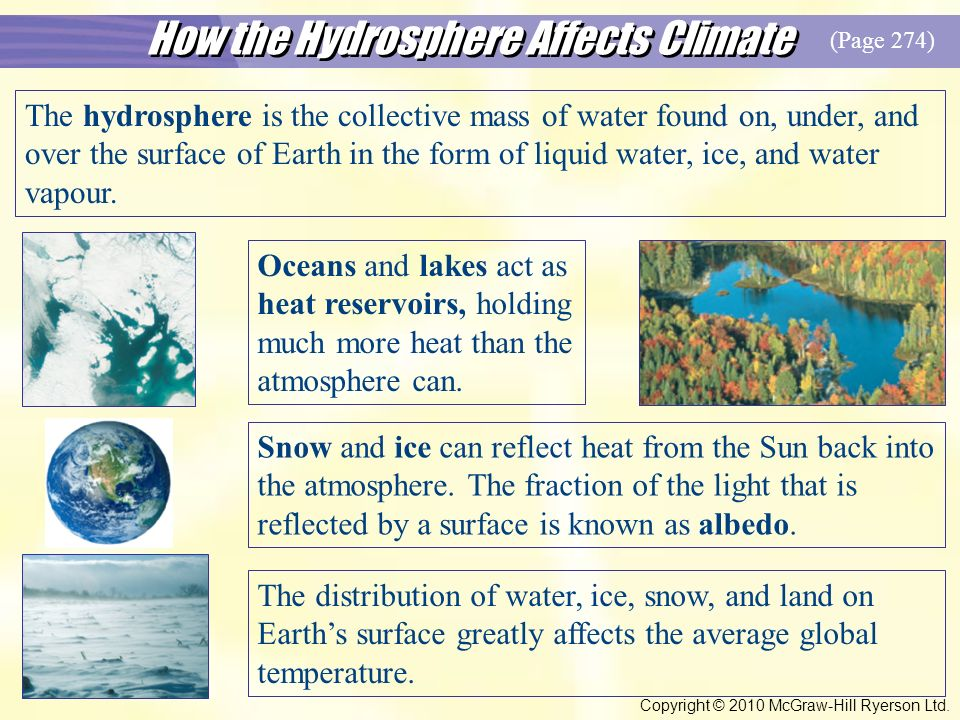 How the Hydrosphere Affects Climate