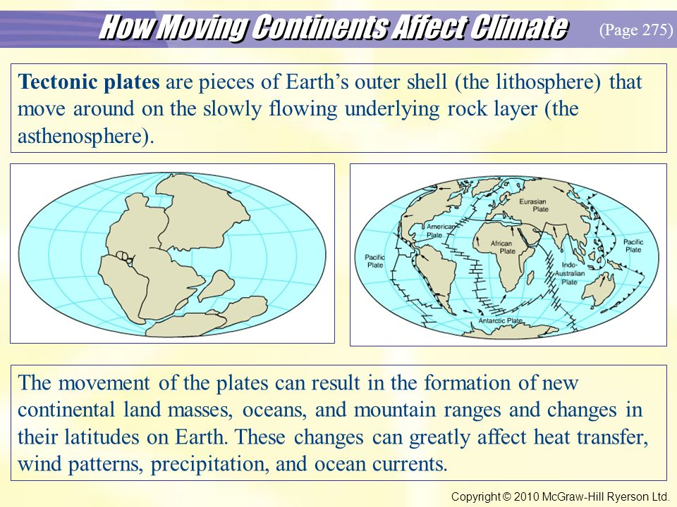 How Moving Continents Affect Climate