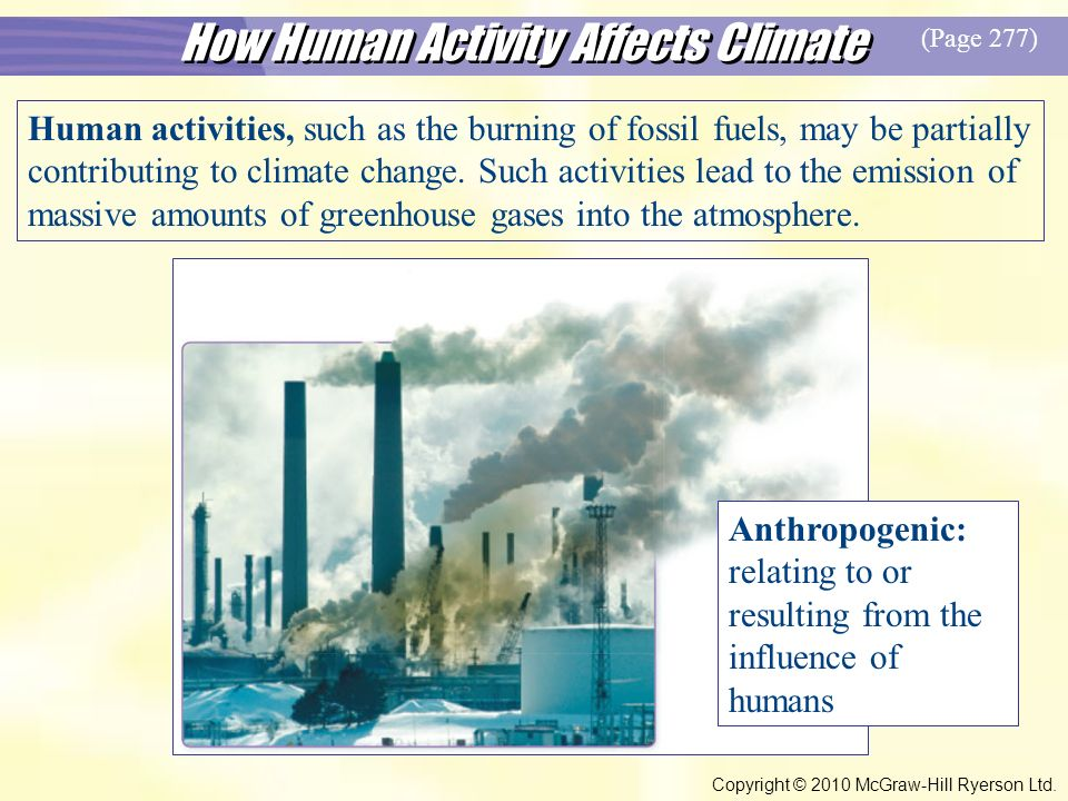 How Human Activity Affects Climate