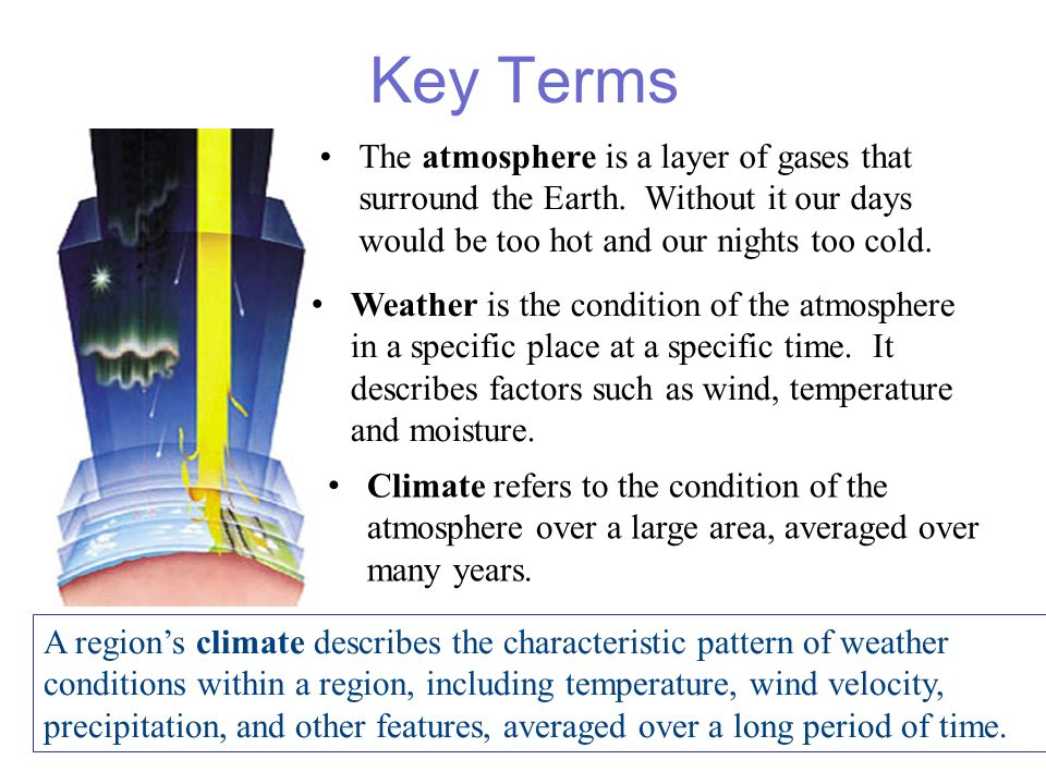 Key Terms The atmosphere is a layer of gases that surround the Earth. Without it our days would be too hot and our nights too cold.