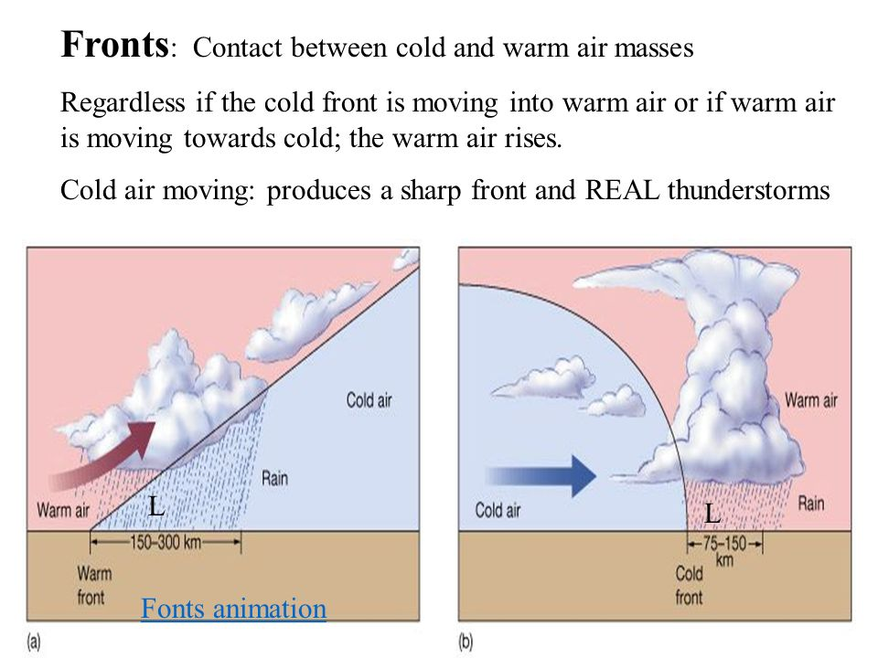 Cold Air Mass : Chapter vi air sea interaction ppt video online download