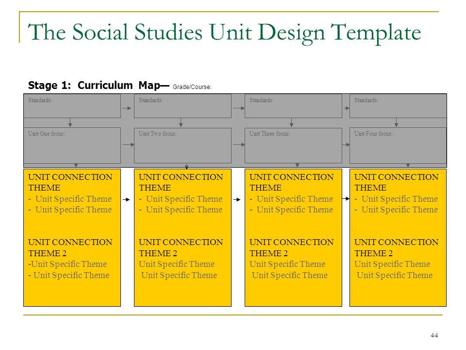 social studies powerpoint templates