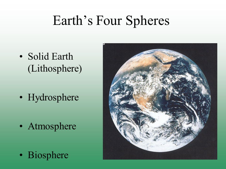Earth's Four Spheres Solid Earth (Lithosphere) Hydrosphere Atmosphere