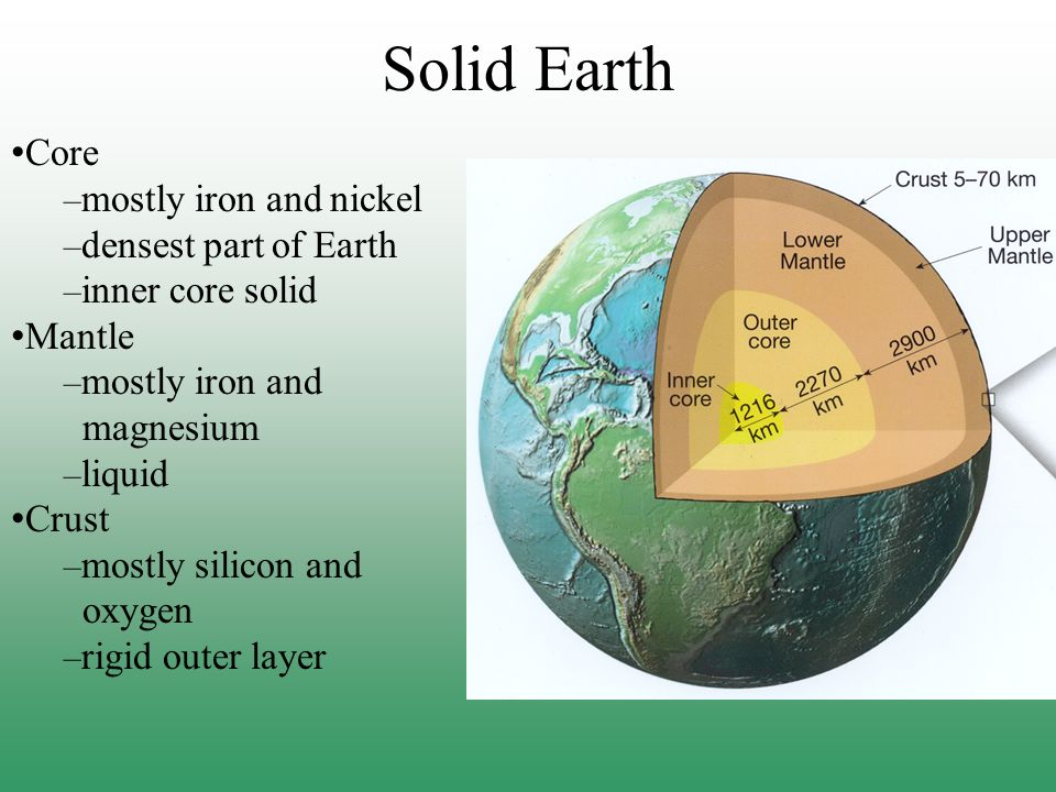 Solid Earth Core mostly iron and nickel densest part of Earth