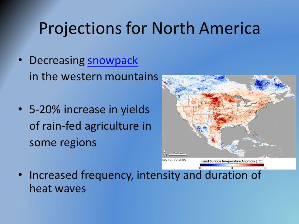 Projections for North America