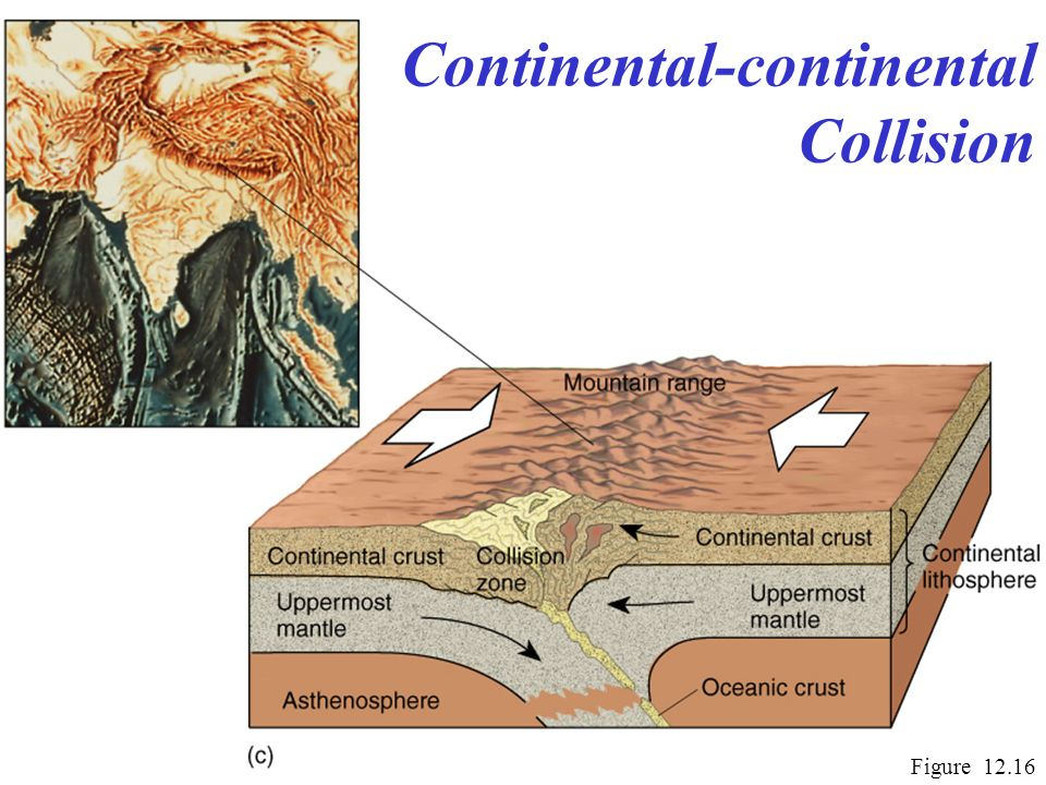 Chapter 12 Tectonics, Earthquakes, and Volcanism - ppt ...