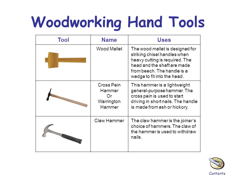 Innovative Woodwork Carpentry Hand Tools List PDF Plans