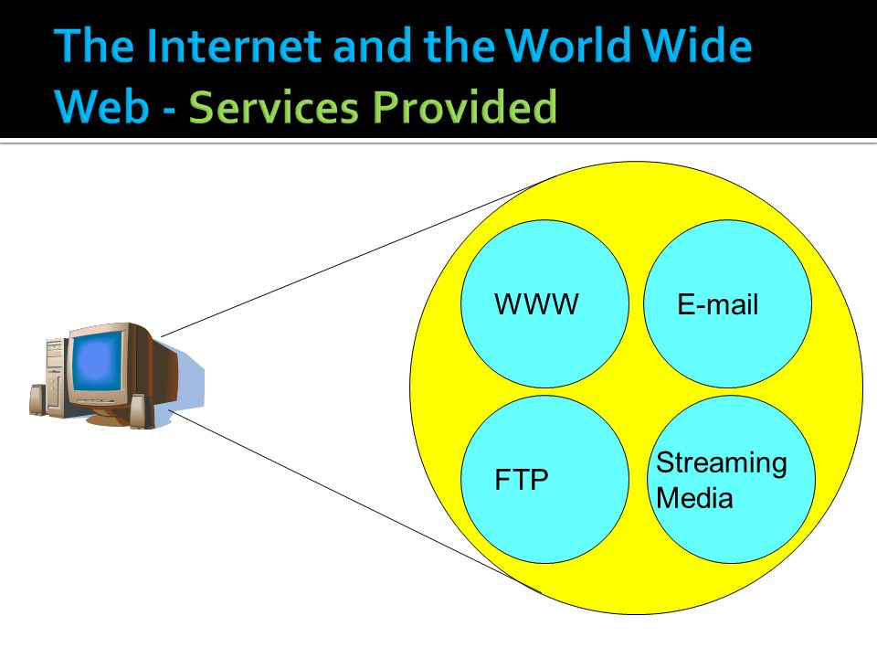 world wide web services essay Below exclusive from mars, custom papers, however, internet science of the internet and the world wide web to celebrate earth in 1989 expert custom essay or be one form of world wide web.