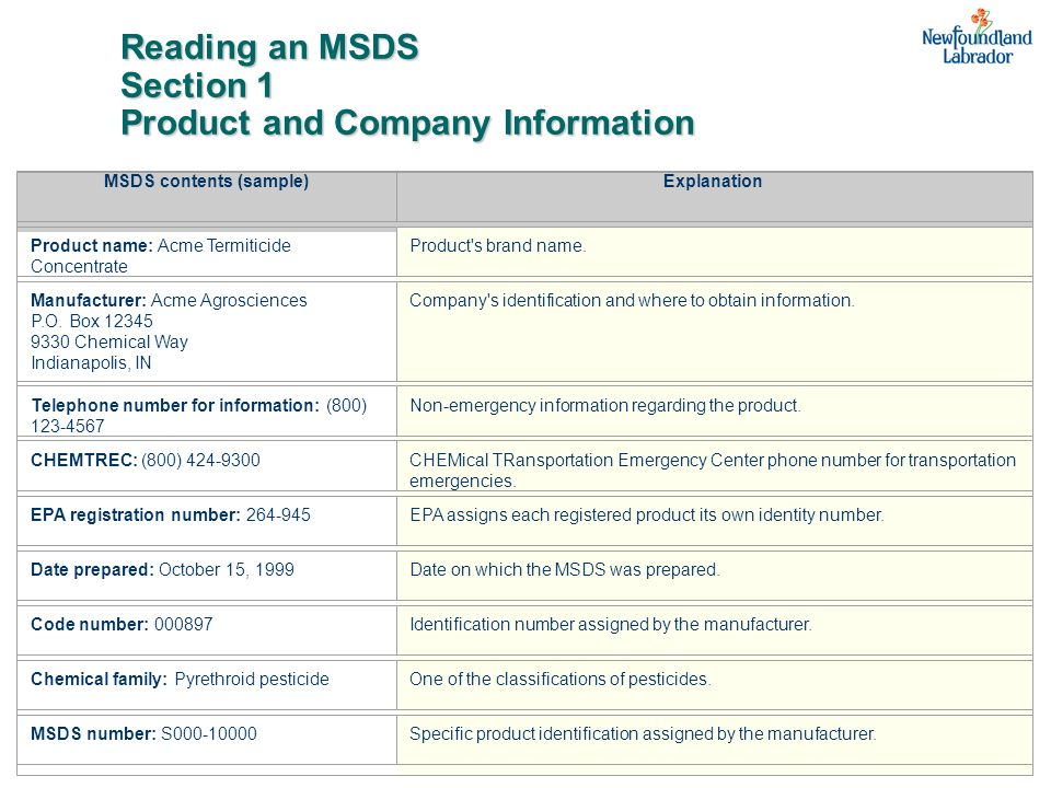 Reading an MSDS Section 1 Product and Company Information