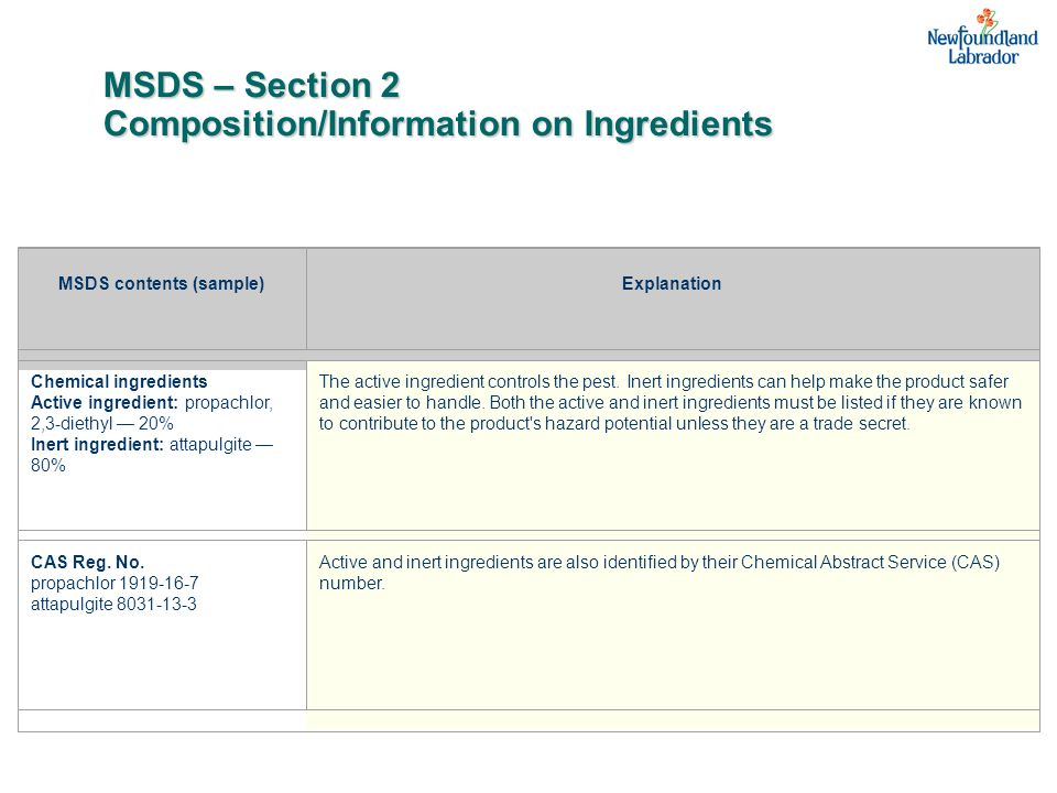 MSDS – Section 2 Composition/Information on Ingredients
