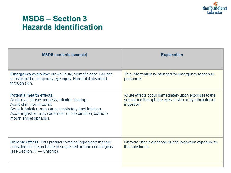 MSDS – Section 3 Hazards Identification