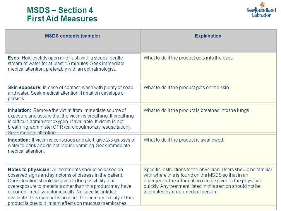 MSDS – Section 4 First Aid Measures