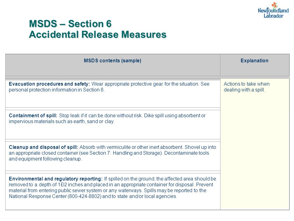 MSDS – Section 6 Accidental Release Measures