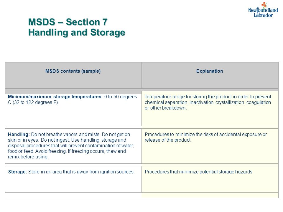 MSDS – Section 7 Handling and Storage