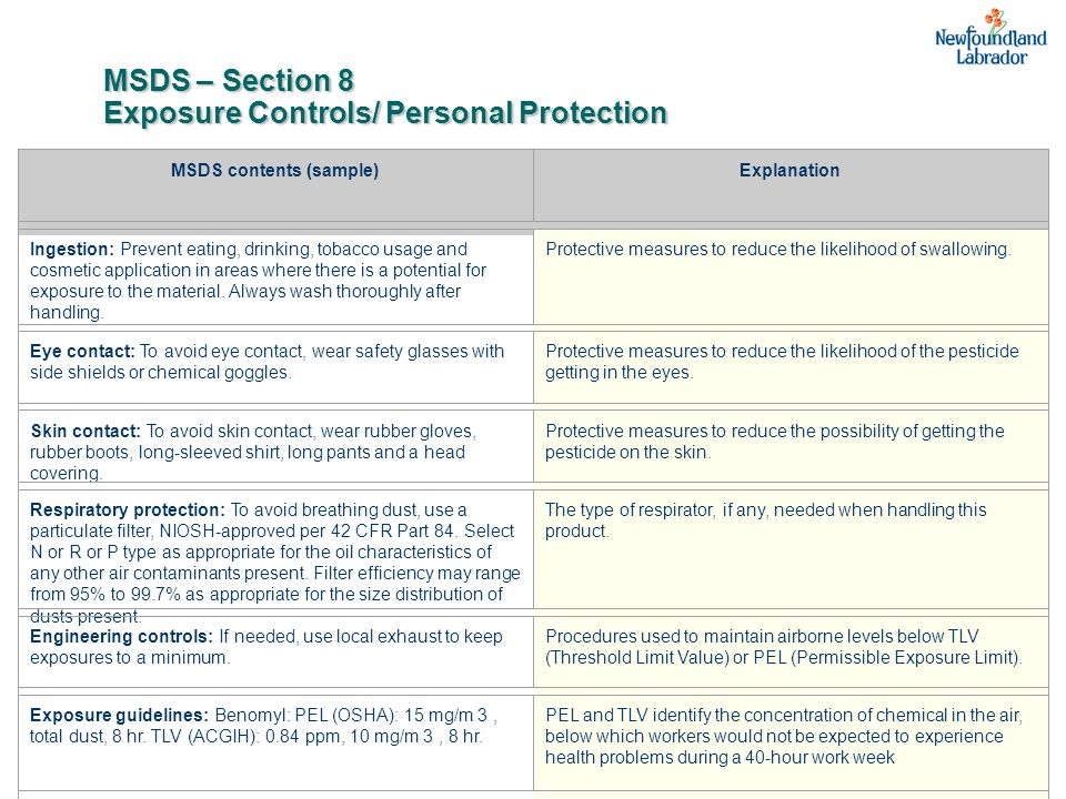 MSDS – Section 8 Exposure Controls/ Personal Protection