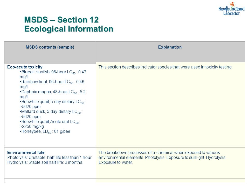 MSDS – Section 12 Ecological Information