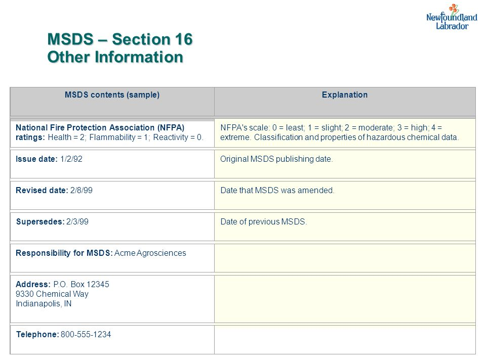 MSDS – Section 16 Other Information