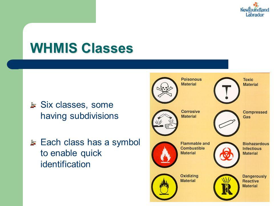 WHMIS Classes Six classes, some having subdivisions