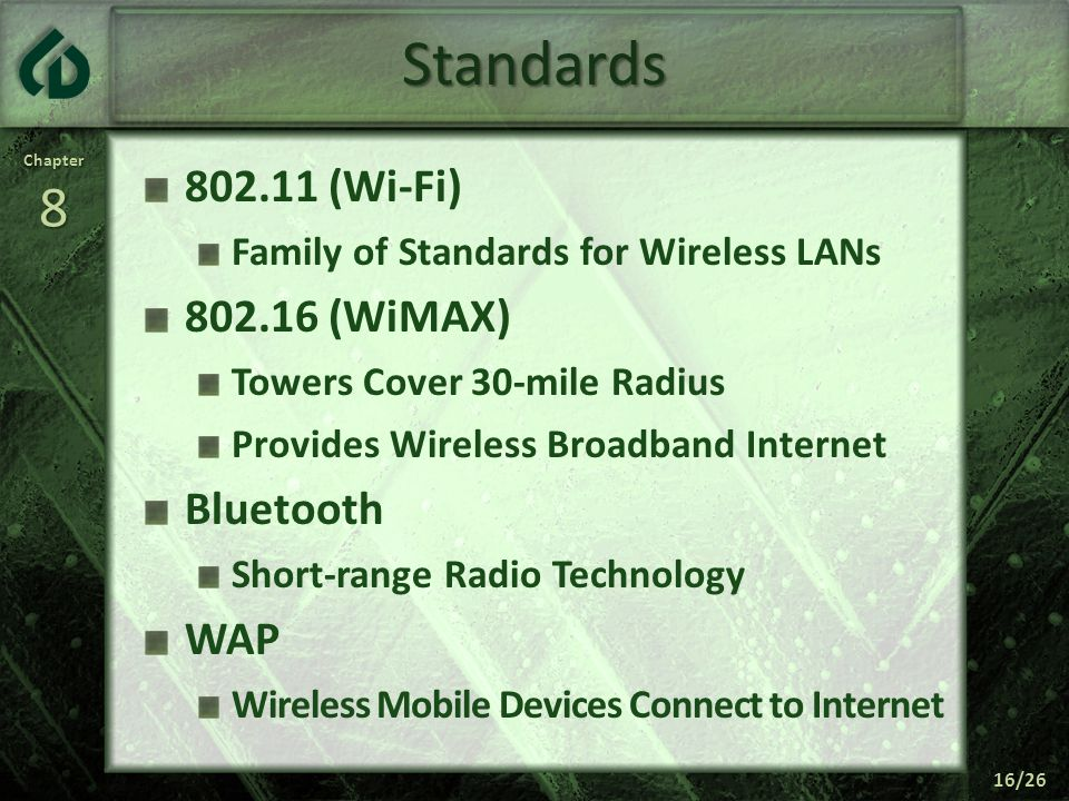 Standards (Wi-Fi) (WiMAX) Bluetooth WAP