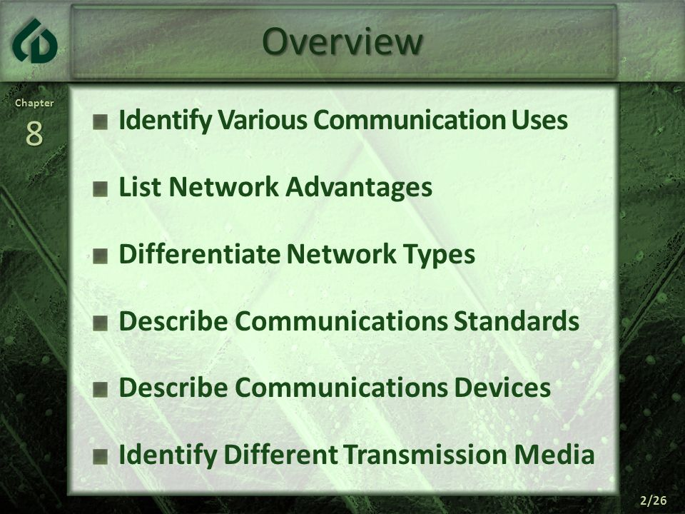 Overview Identify Various Communication Uses List Network Advantages
