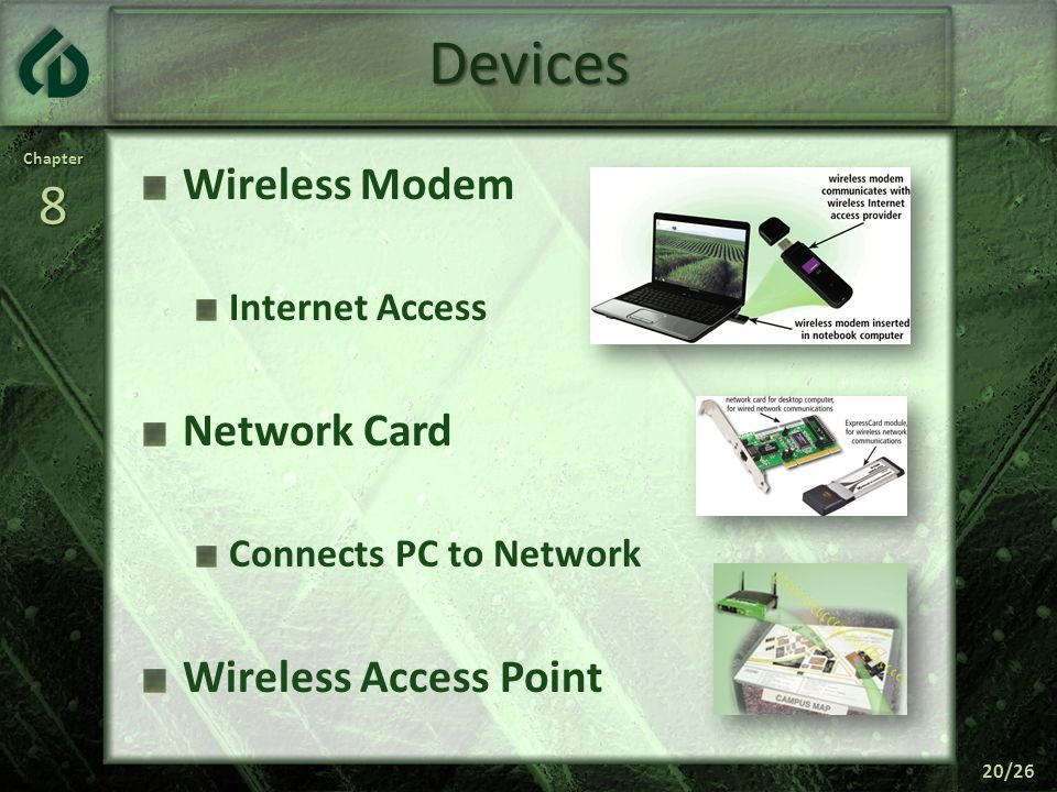 Devices Wireless Modem Network Card Wireless Access Point