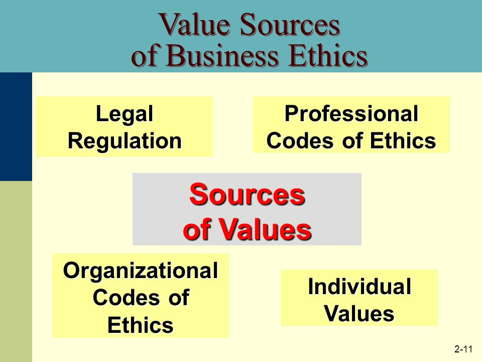 3 sources of professional values and ethics 3 sources of professional values and ethics essay get access to professional values in nursing essays only to help students with their essay least three sources of professional values and.