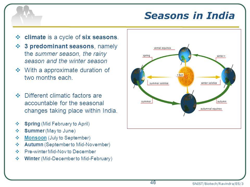 seasons in india in hindi pdf