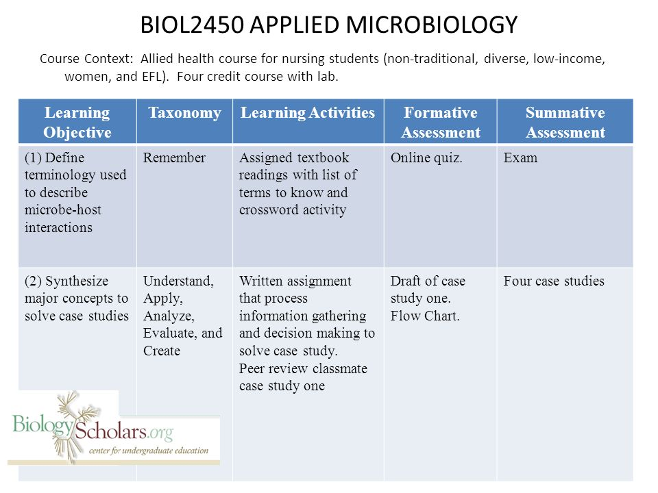 Education in microbiology essay