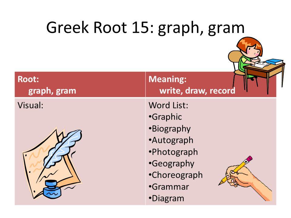 word graph