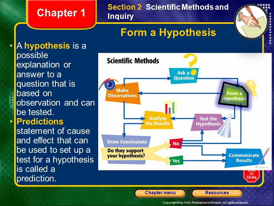 how to answer a qeustion in hypothesis form