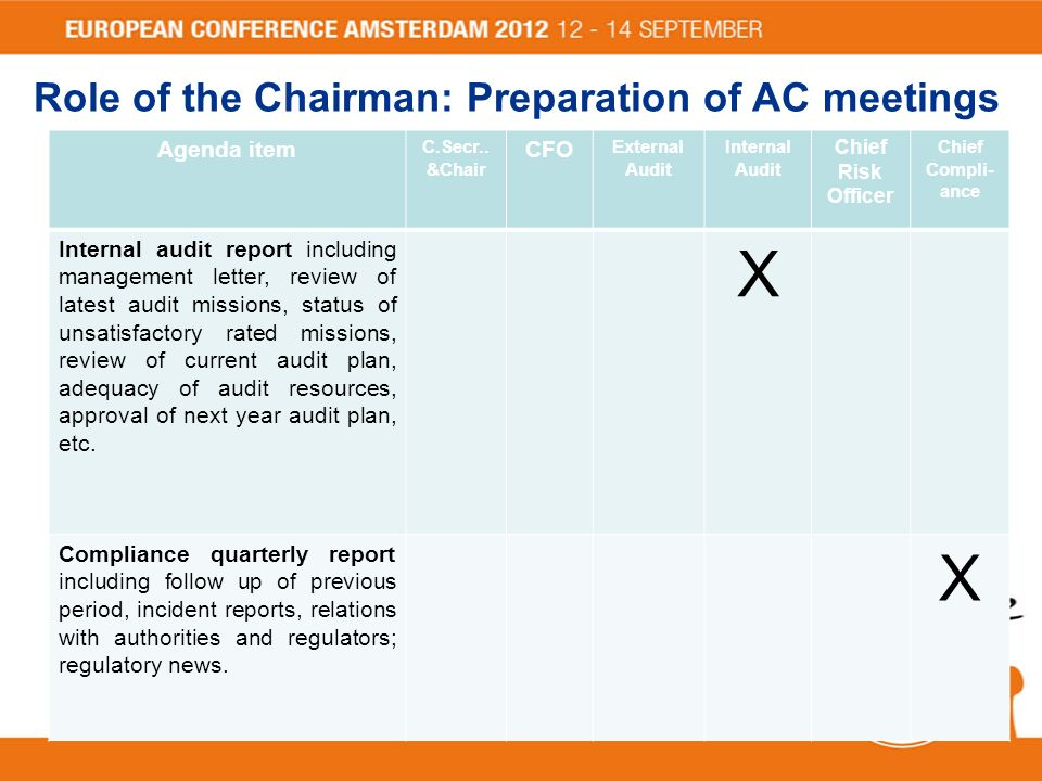 Internal Audit And The Compliance Function  Ppt Video Online Download