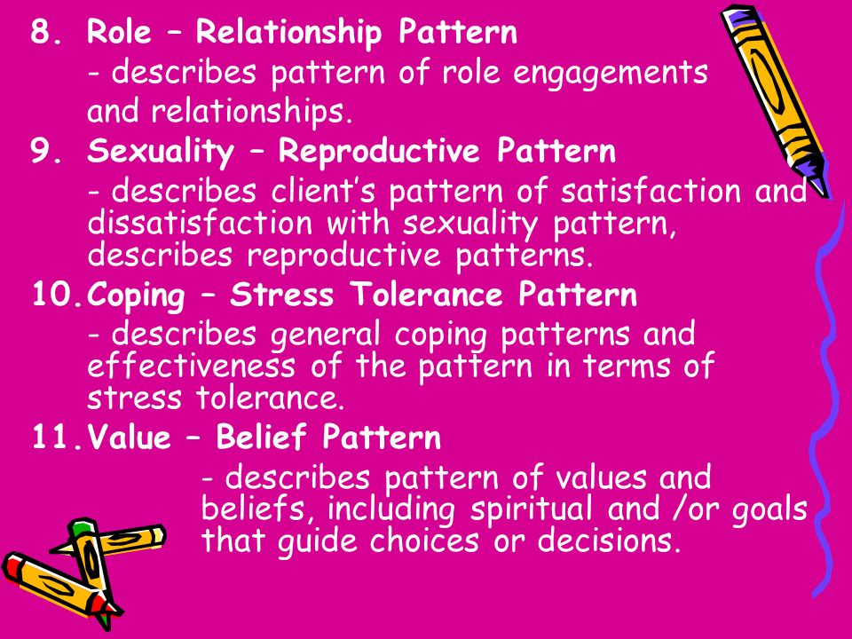 role and relationship pattern