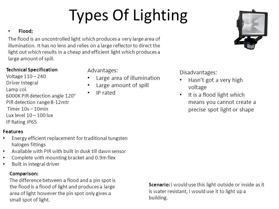 Unit 65 - lighting.