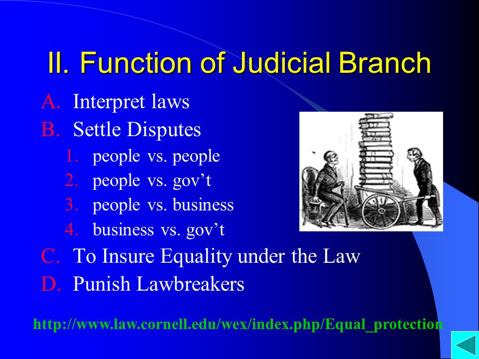 Four Functions of the Law