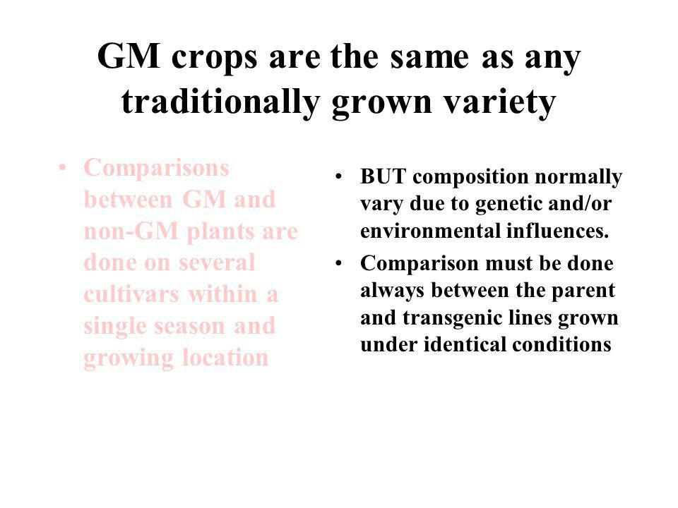 GM crops are the same as any traditionally grown variety