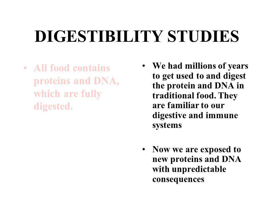 DIGESTIBILITY STUDIES