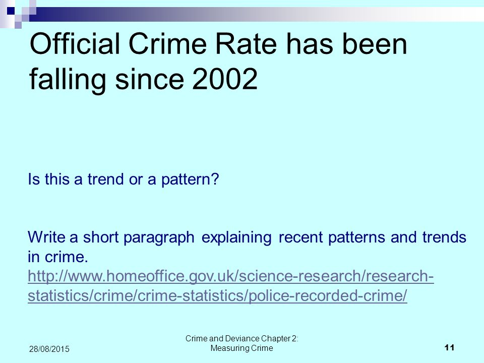 Official Crime Rate has been falling since 2002