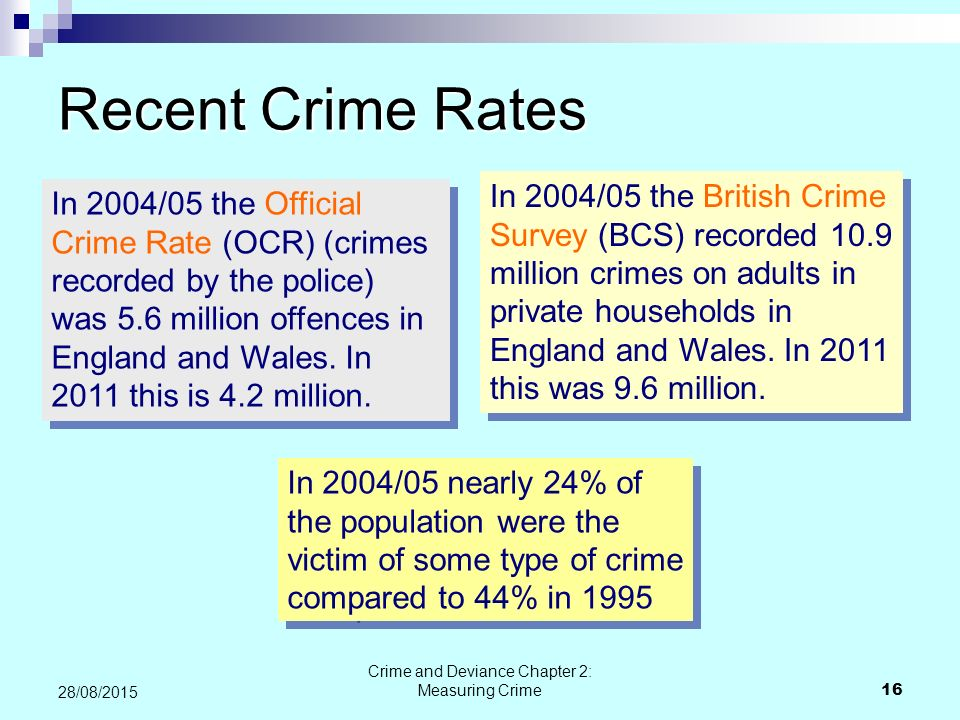 3 types of crime measurement Law enforcement agencies in some countries offer compilations of statistics for various types of crime the measurement of crime: uk crime statistics and.