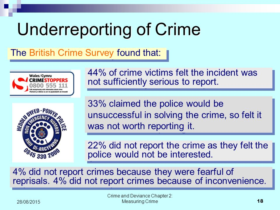 Underreporting of Crime