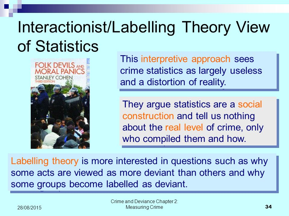 Interactionist/Labelling Theory View of Statistics