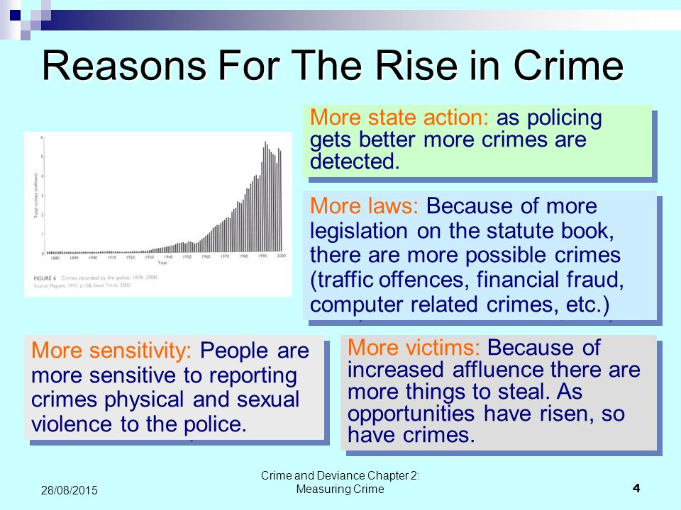 Reasons For The Rise in Crime
