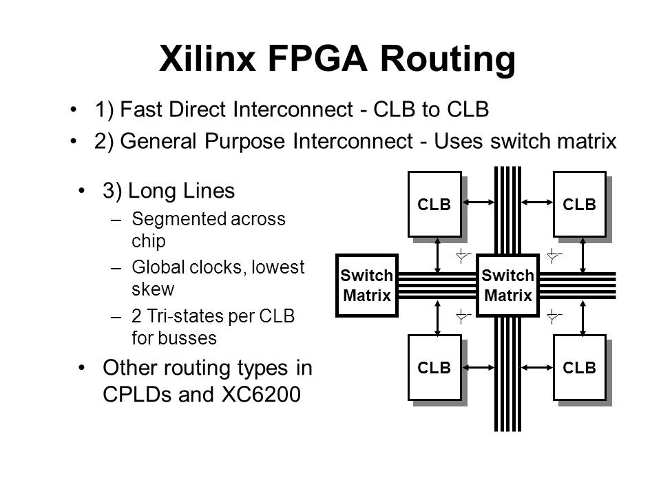 working principles of fpga Software-defined radio digital satellite modem were implemented according to the principles of a software a program for an fpga is still.