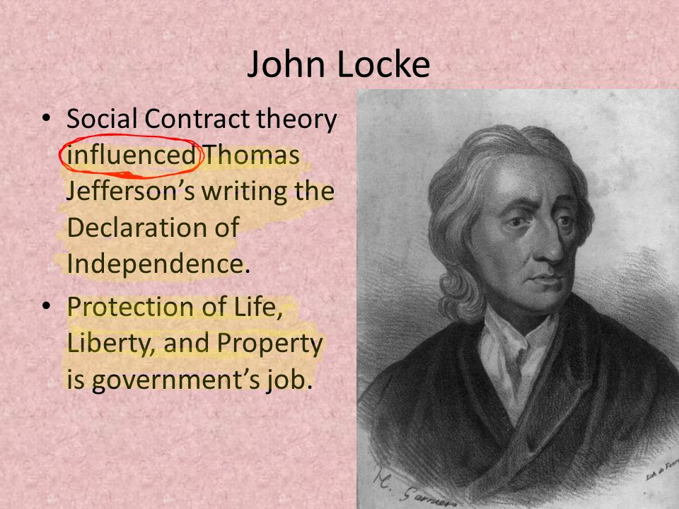 Social Sontract Theory of John Locke