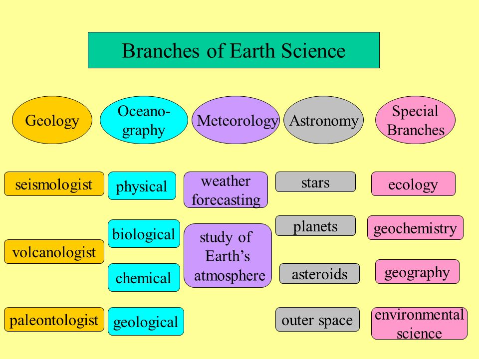 Physical science with earth science pdf