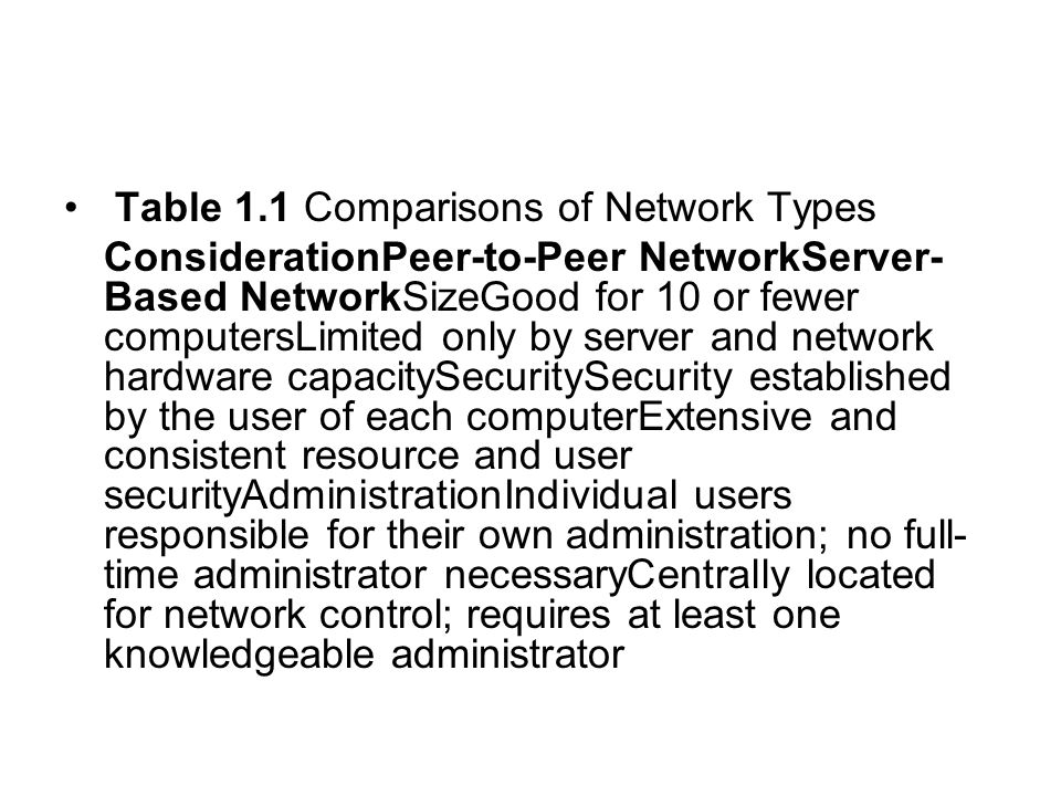Table 1.1 Comparisons of Network Types