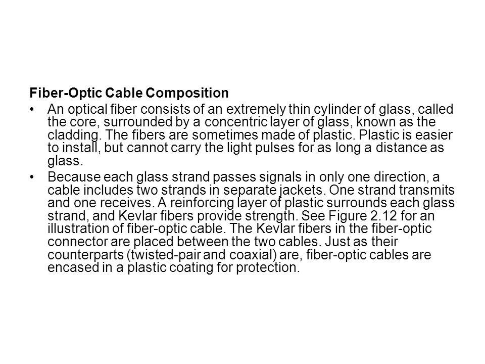 Fiber-Optic Cable Composition