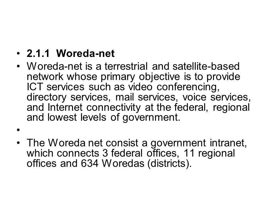 2.1.1 Woreda-net