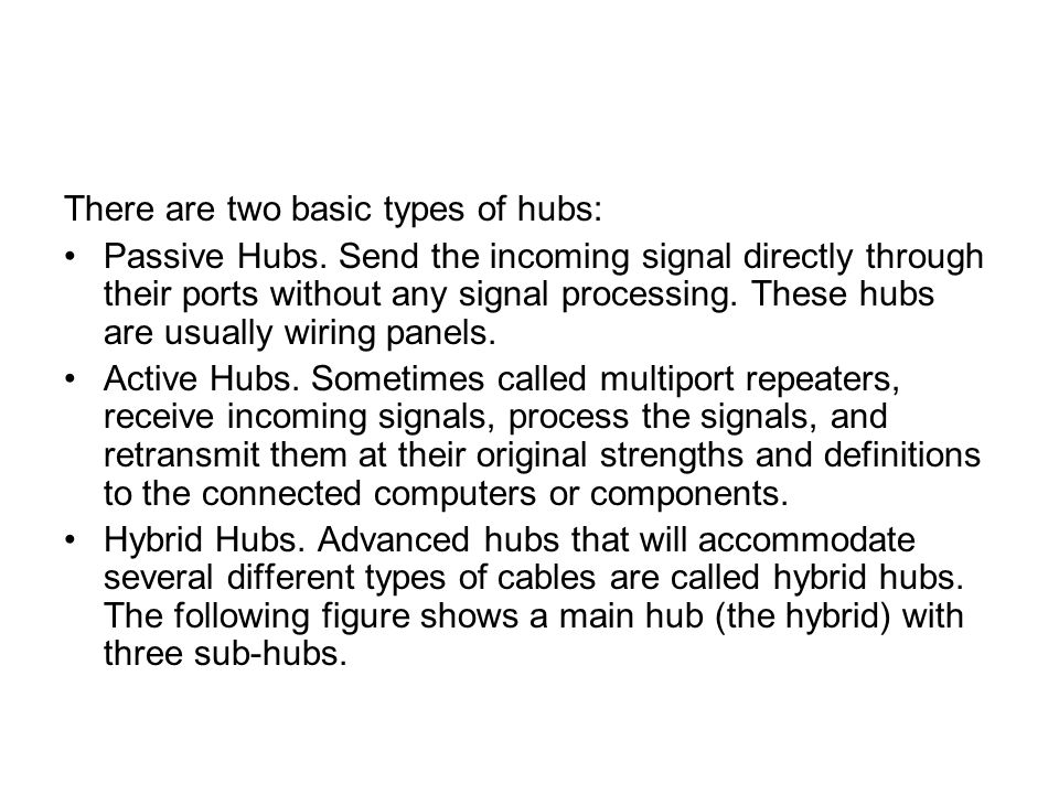 There are two basic types of hubs: